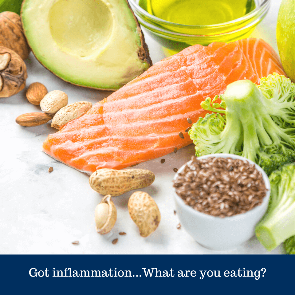 Emergeortho What Is An Inflammatory Diet And Who Needs It