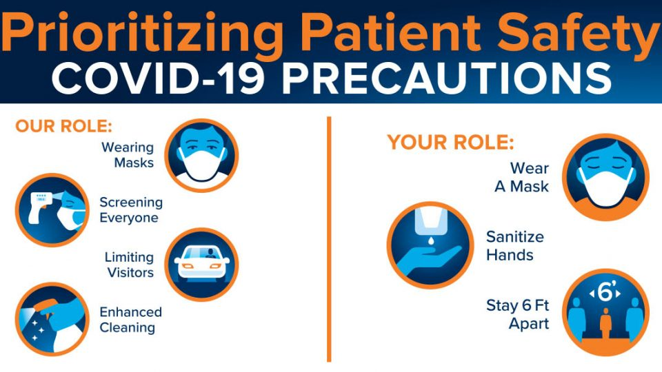 North Carolina Orthopedics Group Implements Robust Patient Safety Plan